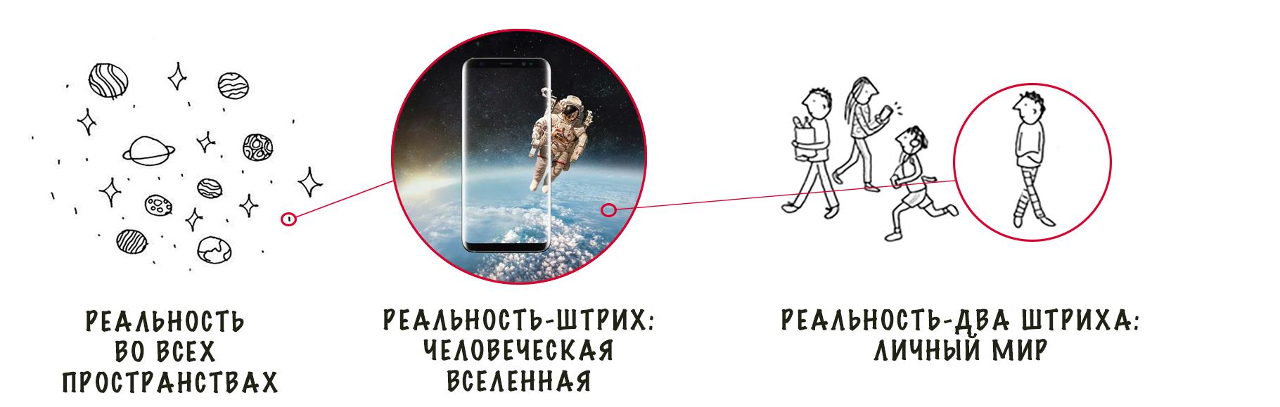 реальности